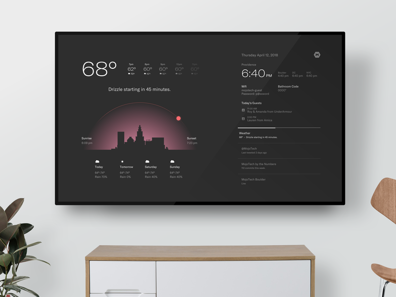 Helios Mockup mockup weather app office space ui office weather forecast weater