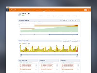 Data Storage Visualization appliance disks complex visualization servers charts storage data ux ui