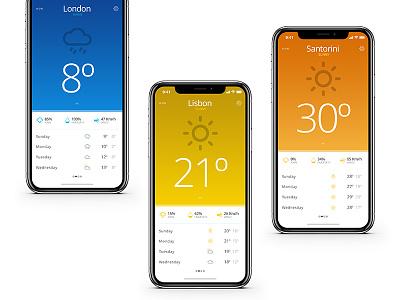 Day 010 - Weather Widget challenge days 100 color clean minimal weather app mobile design ux ui