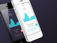 Time Tracking App for IOS