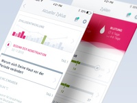 Period and Cycle Calendar App
