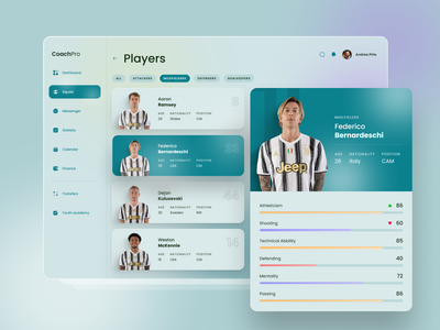 Players management | Football manager platform dashboard design dashboard app dashboard dashboard ui football club juventus football app football