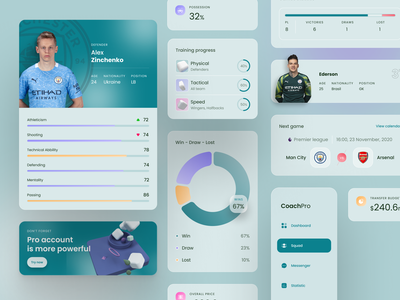 UI elements | Coach Pro dashboard app sidebar pie charts piechart pie chart manchester city uidesign ui ui kit