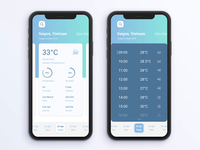 Minimal Weather App Challenge