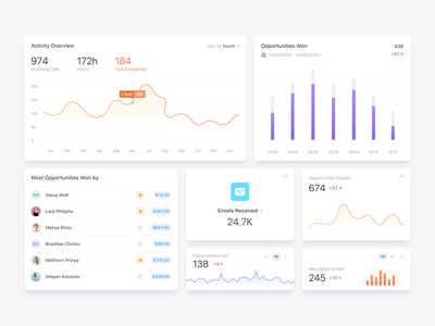 CRM Report Page card typography violet minimal creative graph ux ui grey orange list barchart overview report crm