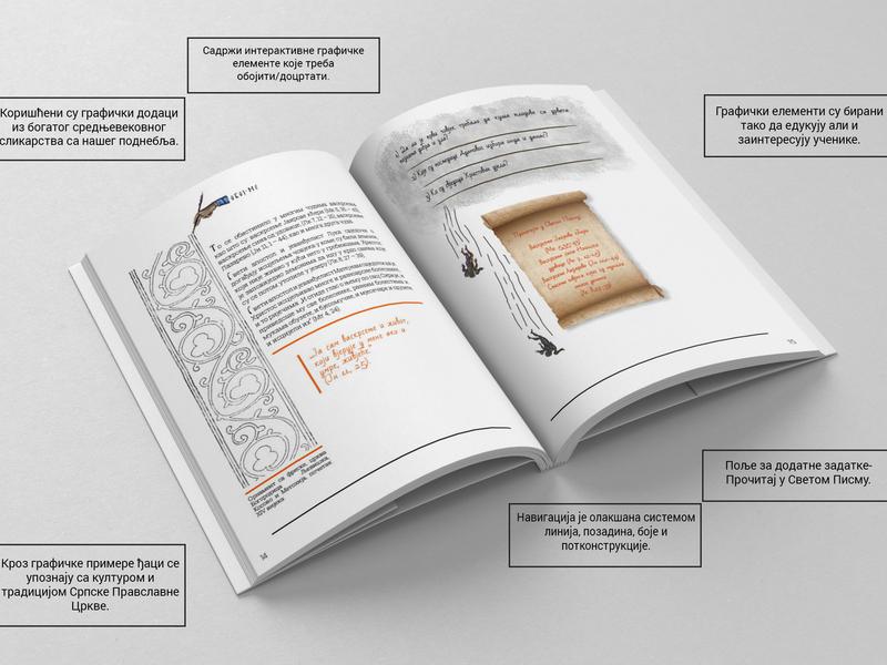 School book on Religion religion illustration school book graphic design