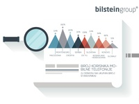 Infographics for Marketing Brief