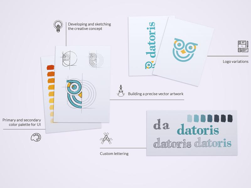Developing Logo and Brand elements (UI&UX Design for Datoris) chart data visuaizations datoris owl brand logo ux ui