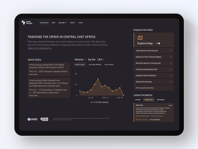 Crisis Tracker | Tracking Violence in Central Africa mapping ux design crisis tracker invisible children