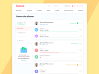 Likemart profile