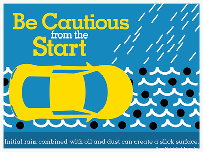 Michelin Driving in the Rain Social Media Campaign minimal flat typography vector design web branding illustration