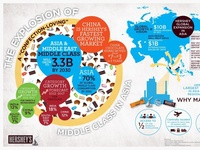 Hershey Asia Explosion Infographic
