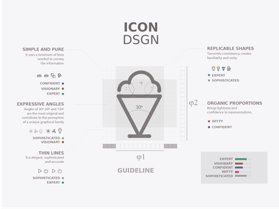 Icon design guidelines, developed for the whirlpool company sophisticated minimalist icecream branding proportion geometric icon golden ratio