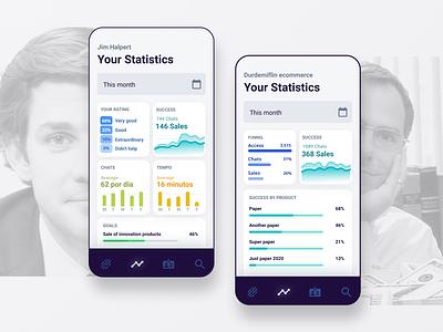 Online seller mobile app mobile chart dashboard