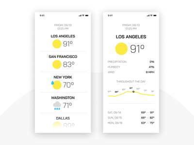 Weather App Concept daily ui mobile clean ui minimalist los angeles weather app weather typography ui design ui