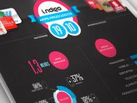 Infographic — Mobile Statistics
