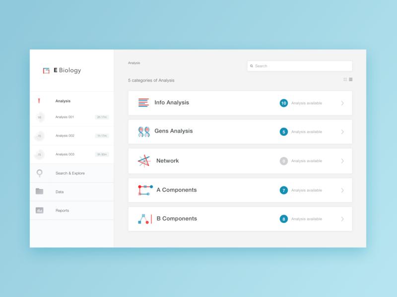 Dashboard ui dashboard design dashboard