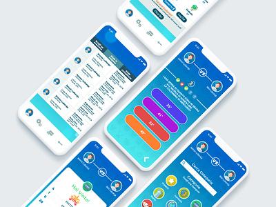 Quiz Game design creative project ui ux ui-ux app branding app concept app game quiz app