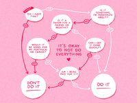 It's OK to not do everything