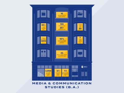 Media & Communication Studies Infographic facebook ad advertising socialmediaads socialmedia graphic designer jwu media college highered stats linework illustration typography vector graphic design design infographics infographic