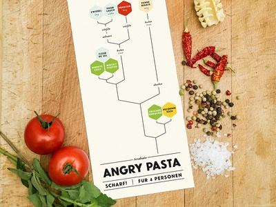 Graphical Cooking Recipe Card italian culinary food infographic cooking