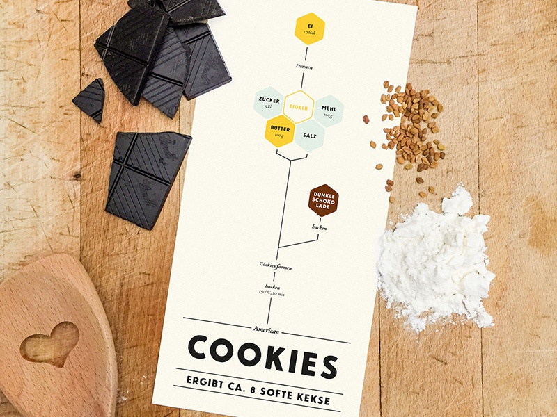 Graphical Cooking Cookies print photo chocolate sweet minimalism infographic food cooking recipe