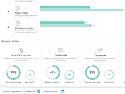 Insights report intelligence social