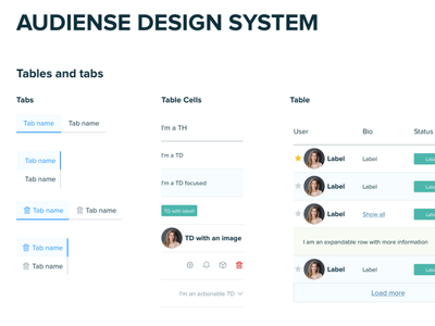DS from Audiense detail design system