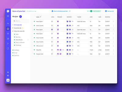 Itsalive 2.0 - New Interface user interface ui