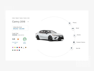 Review And Expert Car Page automotive website agency ux ui ownership review car