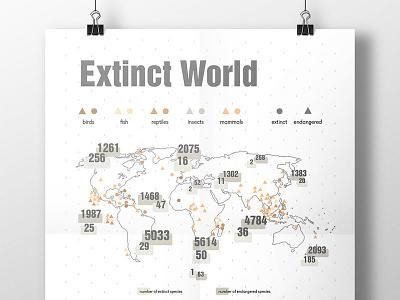 Anthropocene Infographic poster web design processing graphic design infographic anthropocene