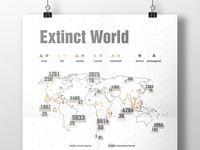 Anthropocene Infographic