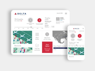 Delta Airlines Employee Rewards designer delta airlines airlines desktop pitch deck design website concept website ux design ux ui tablet website design art direction visual design ui design design illustration responsive design mobile creative direction