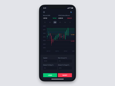 Anti Liquidation Calculator For Margin Trader. business money calculator minimal simple mobile ux uiux ui bitcoins ethereum decentralization blockchain binance fintech trading cryptocurrency crypto bitcoin