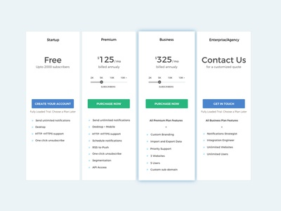 Pricing for PushCrew