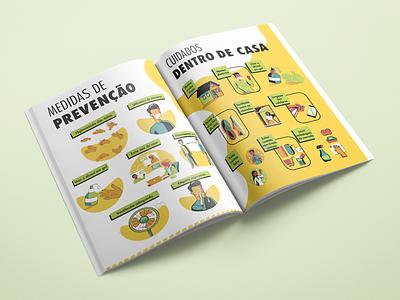 Covid-19 prevention guide vector design illustration graphic design graphicdesign guide health covid 19 covid-19 covid19