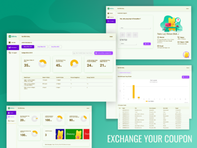 Dashboard Design of Coupon Exchange (Giftkita.com)