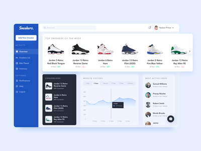 Sneakers Betting Insights Dashboard betting sneakers dashboard minimal interaction design ui ux ui ux inspiration design website