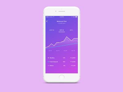 Investment Comparison Graph design color finance ios banking investment ux gradient uiux