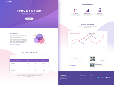 Wealthy Tax Saver Page layout growth homepage graphs charts website india dribbble illustration ux ui wealthy