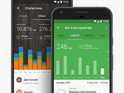 Averia app pet tracker phone android app