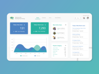 EDOO - Library Analytic Dashboard
