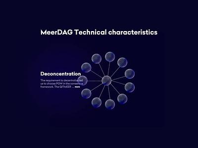 MeerDAG c4d c3d ae branding blockdag blockchain animation animal inteaction ux ui webdesign