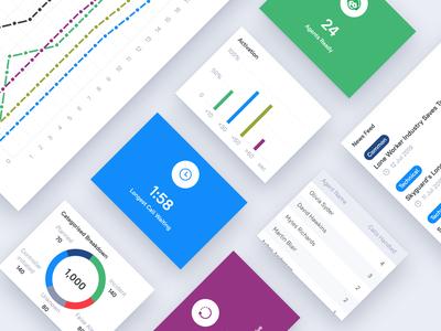 Dashboard cards for IMC web app