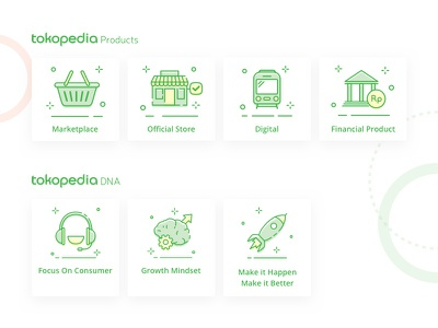 Tokopedia Icons branding icons user interface logo icon set icon tokopedia