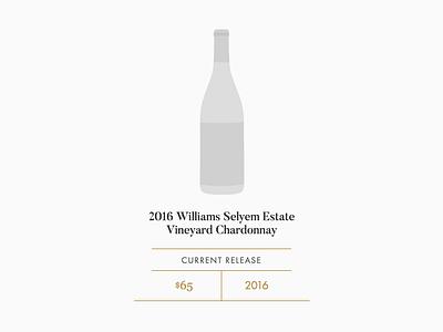 Wine Widget (with fallback bottle image) css fallback loading default winery item grid pricing widget bottle wine wine bottle