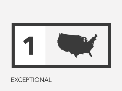 America exceptionalism exceptional politica america us usa
