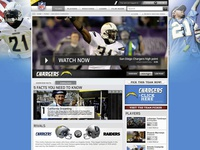 Dynamic NFL Team Landing Page