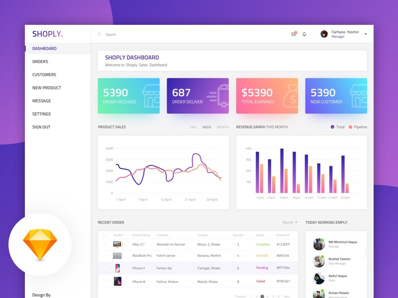 Free: Shoply Dashboard color creative design ecommarch google gradient typography ui ux dashboard shoply