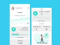 Erudito App – Stats Screen